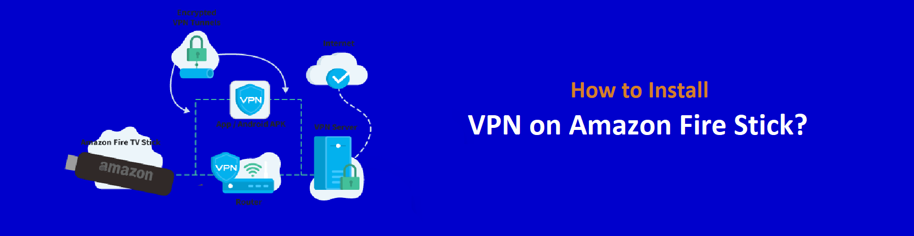 How to Install The Best VPN on Amazon Fire Stick?